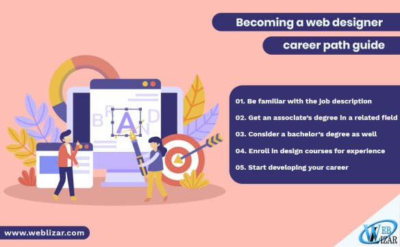 Becoming A Web Designer Career Path Guide Weblizar Blog
