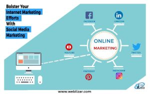social media marketing DIY tips and tricks to boost your online marketing goals