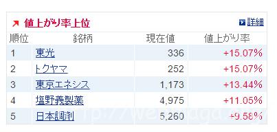 SBI証券(旧SBIイー・トレード証券)sionogo-