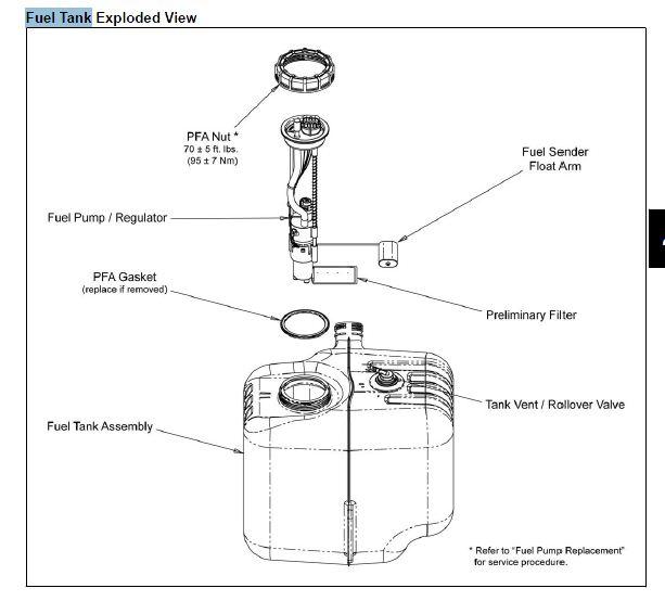 2011 800 xp fuel tank vent line