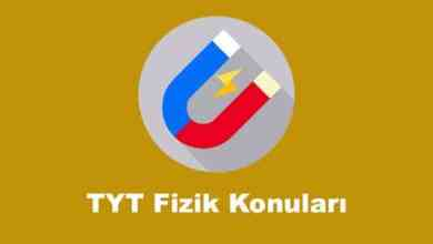 Photo of TYT Fizik Konuları ve Soru Dağılımları – YKS