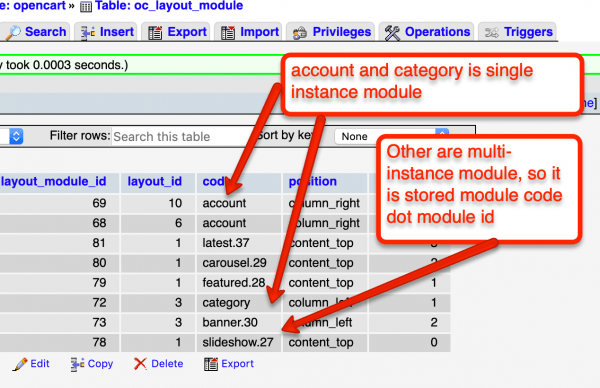 Opencart database layout