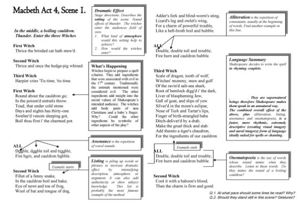 Comparative Studies Web Of Notes