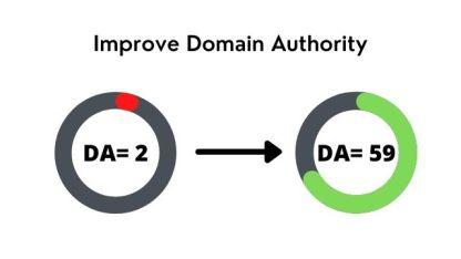 How to Improve DA PA?