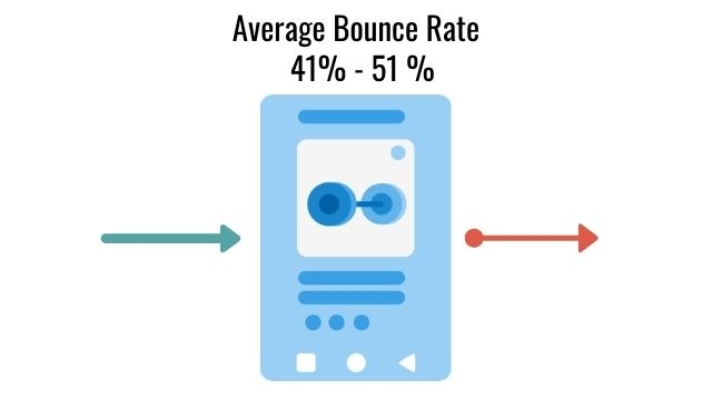 average bounce rate in google