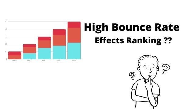 How bounce rate effects ranking