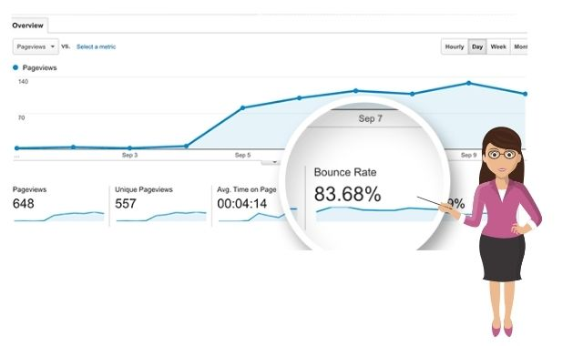 why is your bounce rate so high ?