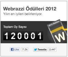 webrazzi-oduller-2012-120bin