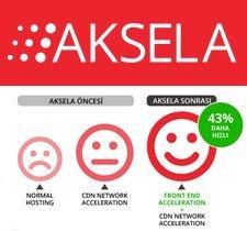 aksela-logo