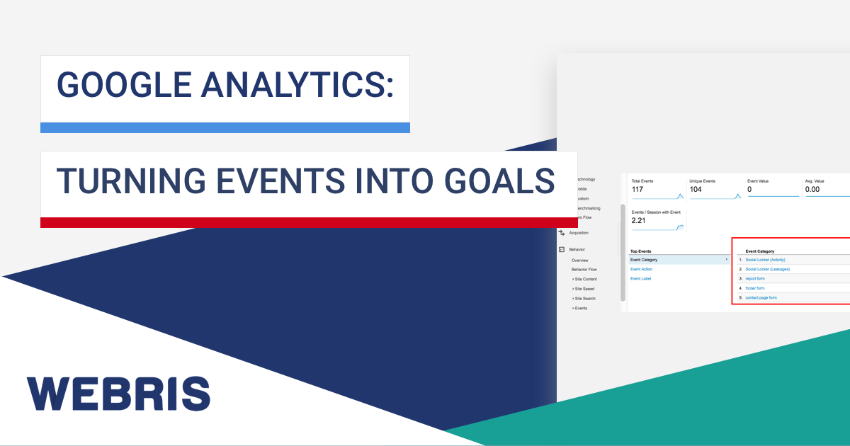 How to create custom events goals in google analytics google analytics turning events into goals malvernweather Image collections