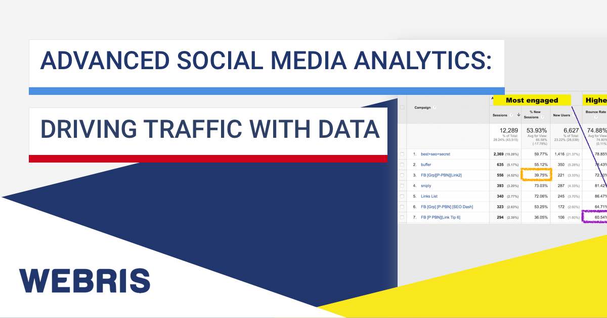 advanced-social-media-analytics-driving-traffic-with-data