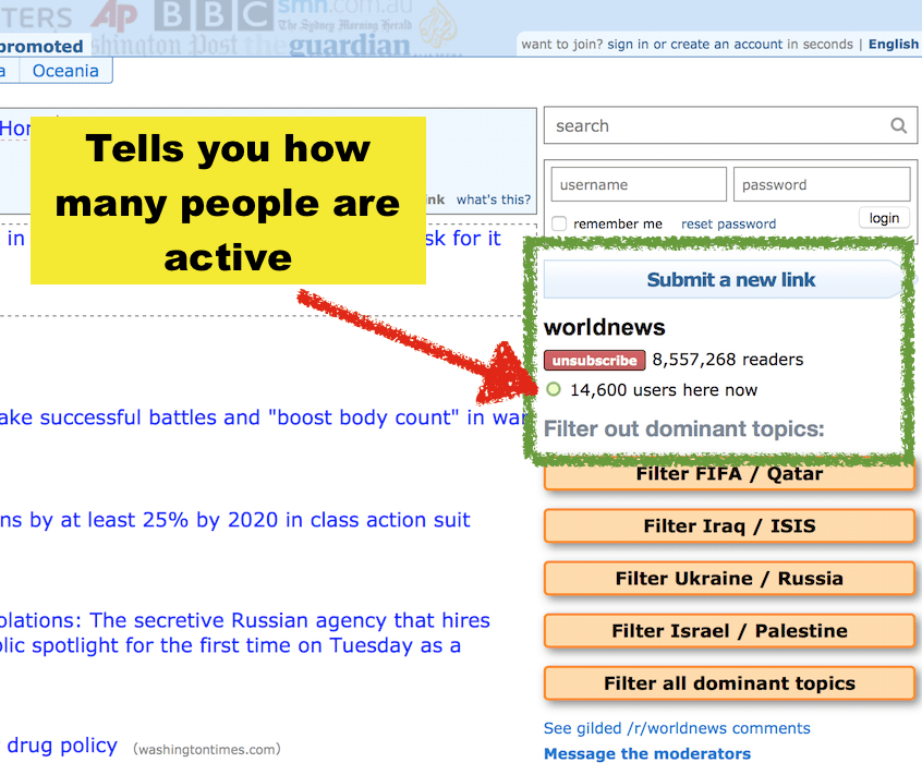 Manual Actions on Reddit