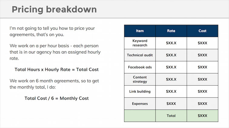 slide-12-how-to-price-seo