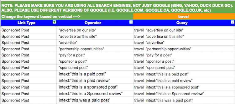 Search Operators for Sponsored Content