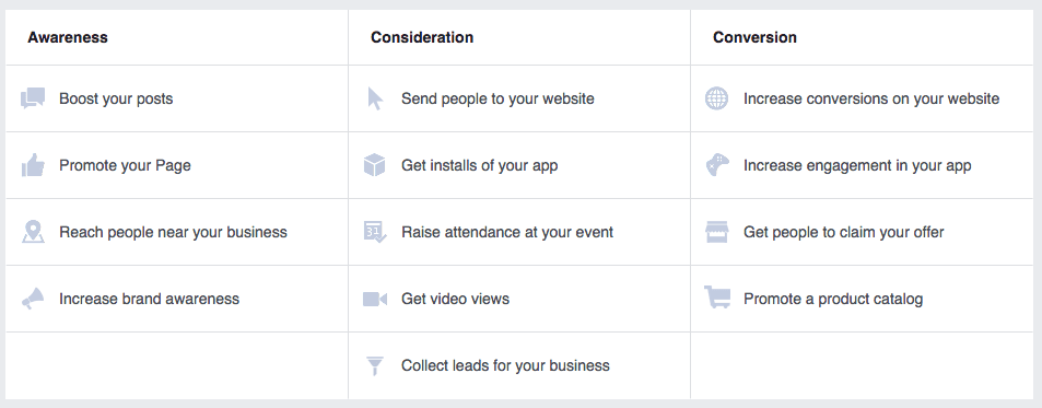 Selecting Facebook AD TYPE