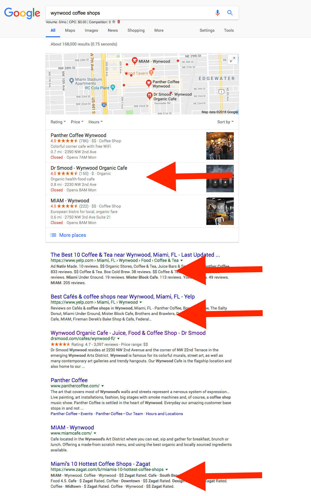 320 organic traffic increase for a local store local seo case study click to view full serp malvernweather Choice Image