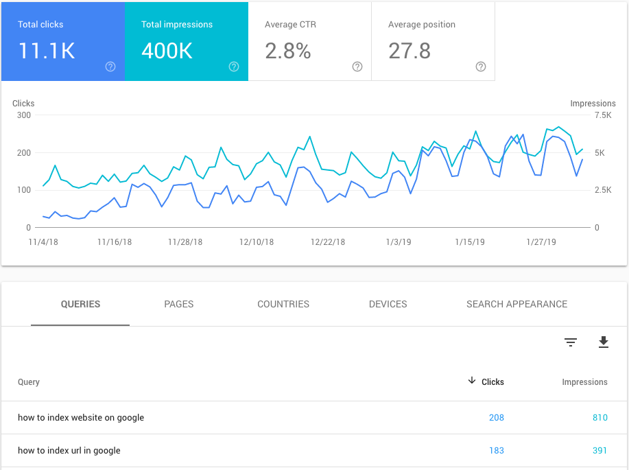 google search console page tracking