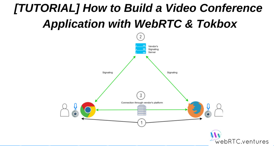 how to build a video conference application with WebRTC