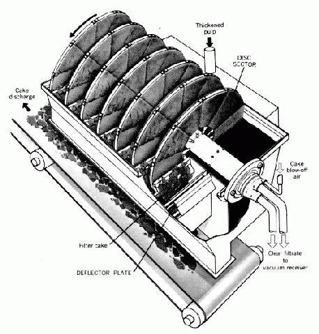 Hydraulic filter types ysk