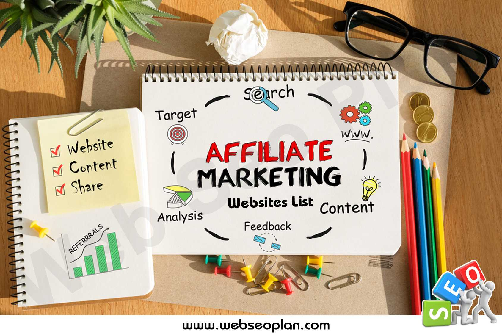 Top Affiliate Marketing Sites List
