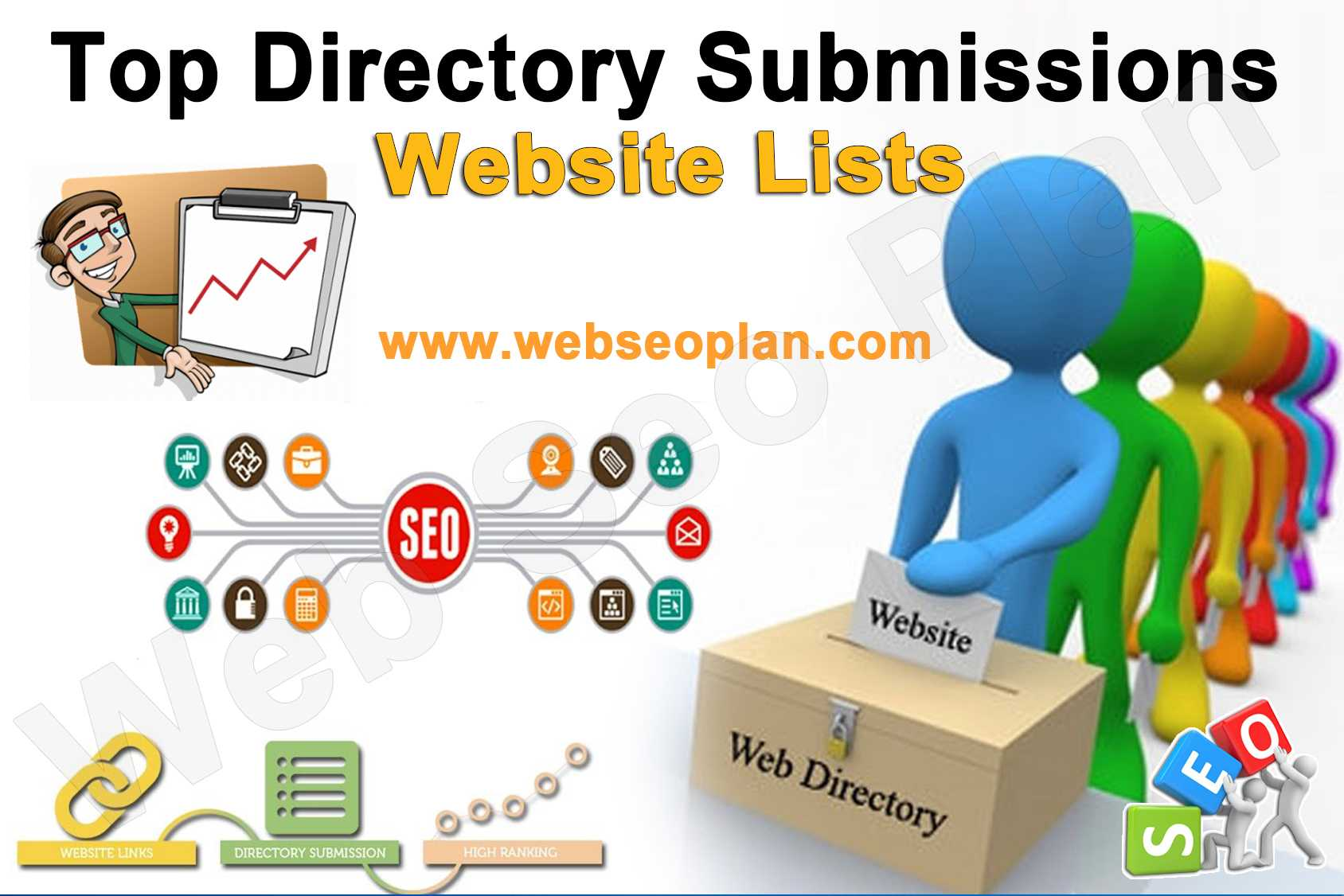 Top Directory Submissions Site Lists