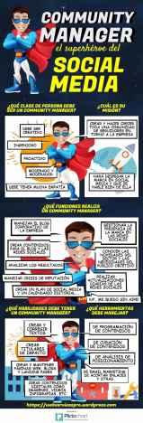 community-manager-el-superheroe-del-social-media