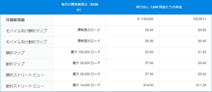 マップの料金表