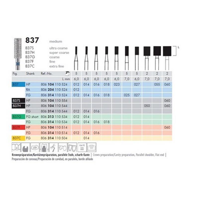 Dentalair : H&M DIA 837G/016 FG X5ST.