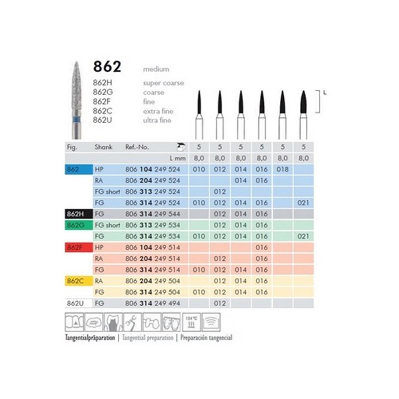 Dentalair : H&M DIA 862F/012 FG X5ST.