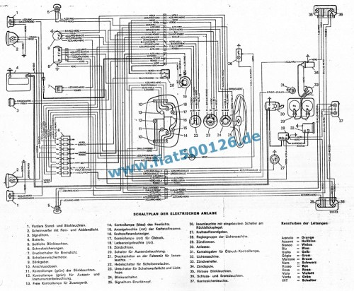 small resolution of  service schaltplan 126 fiat 500 126 600 spare parts and accessories tuning service 2015 fiat 500 wiring diagram