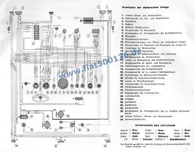 Schaltplan Fiat Ducato 230