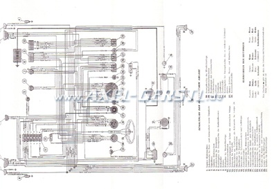 Fiat 850 Wiring Diagram Fiat 500 Pop Diagram Wiring