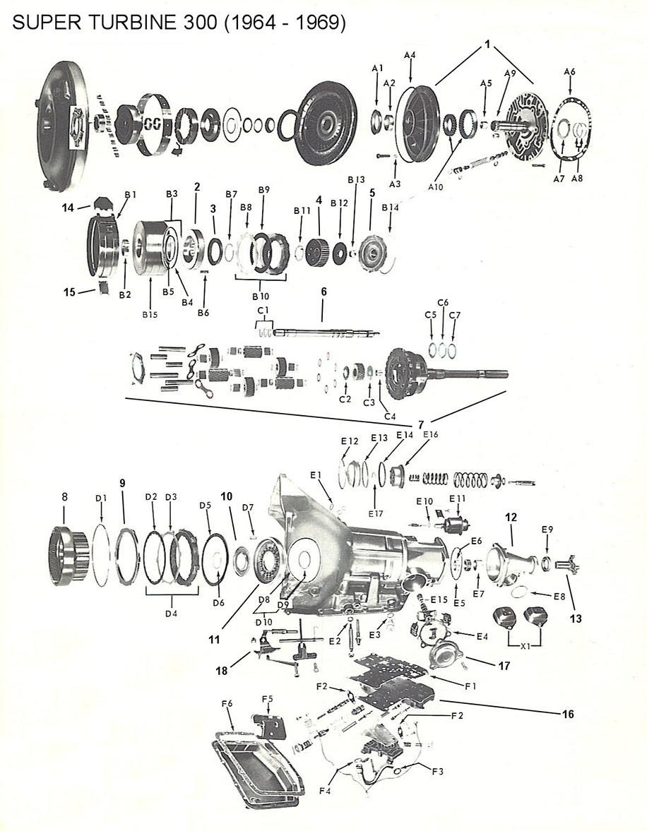 ST-300 (1964-1969)