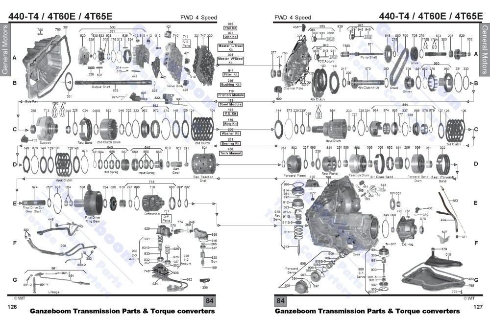 medium resolution of 4t65e pinout diagram schema diagram database4t65e wiring diagram wiring library 440 t4 4t60e 4t65e rh webshop