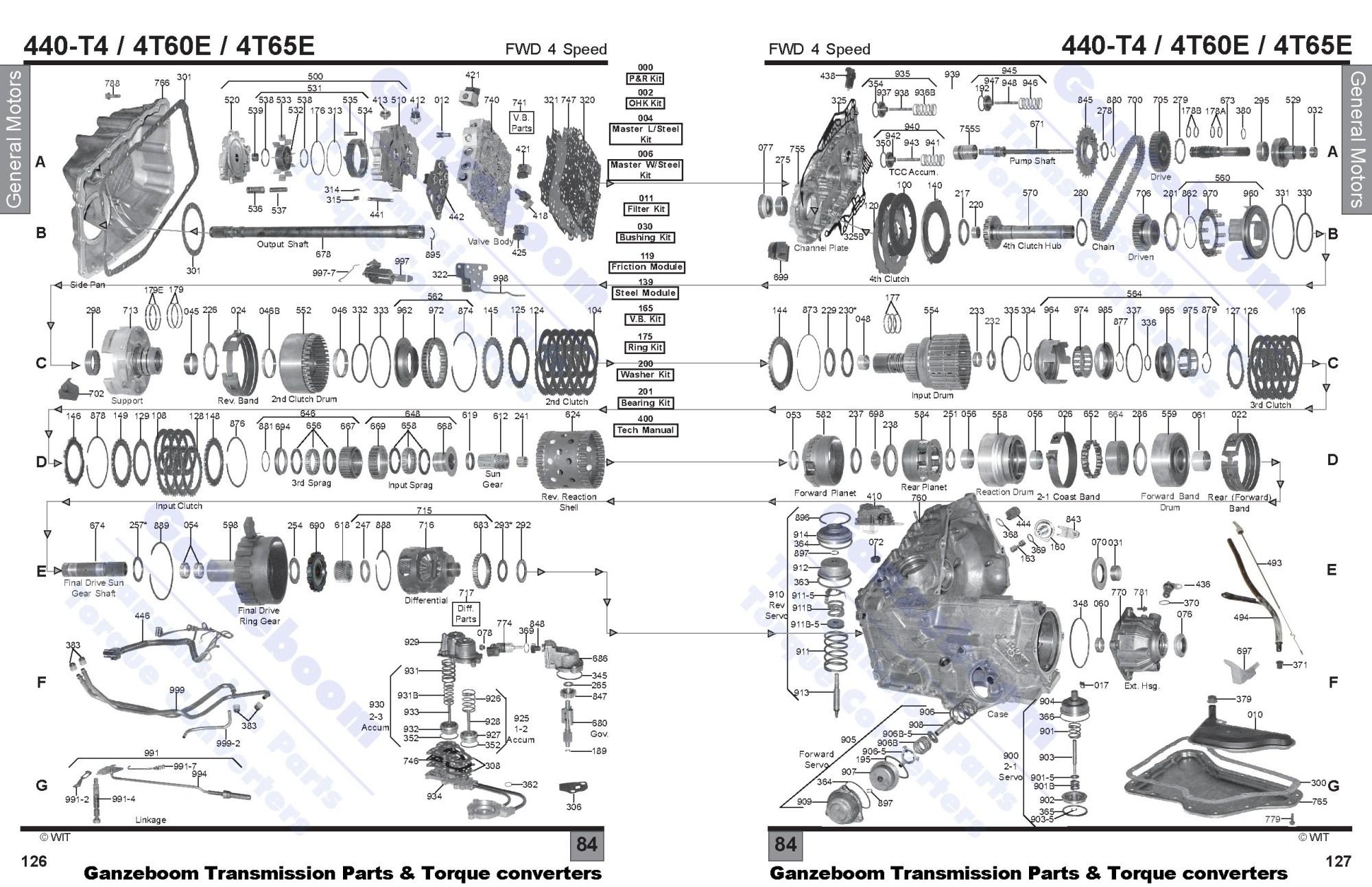 hight resolution of 4t65e pinout diagram schema diagram database4t65e wiring diagram wiring library 440 t4 4t60e 4t65e rh webshop