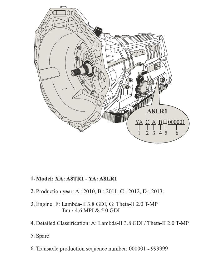 A8LR1 8-speed