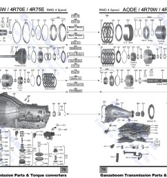 aode 4r70w diagram wiring diagram list 4r70w diagram fir [ 2568 x 1661 Pixel ]