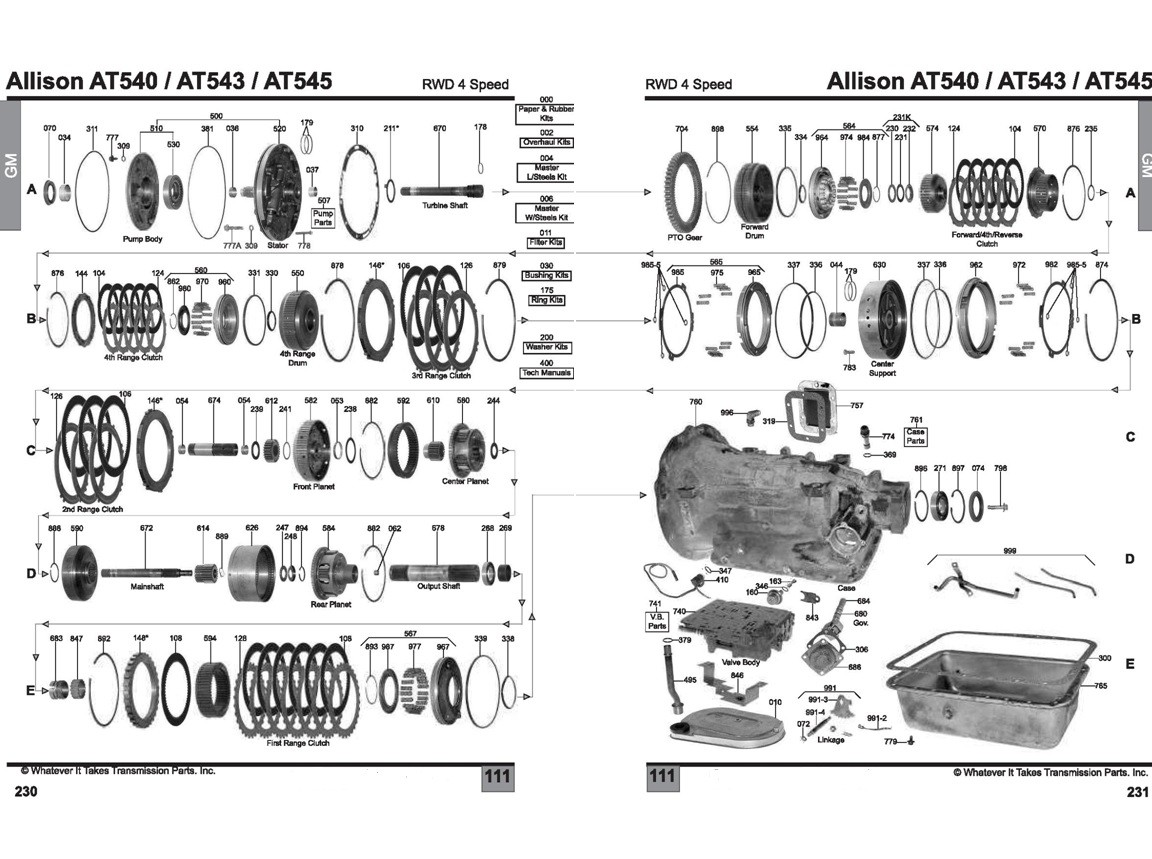 Allison At545 Parts Diagram. Diagram. Wiring Diagram Images