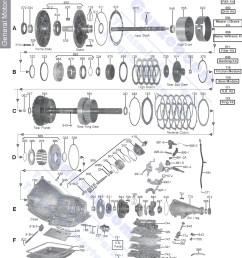 powerglide parts diagram wiring diagram technic powerglide transmission diagram powerglide transmission diagram [ 1284 x 1661 Pixel ]