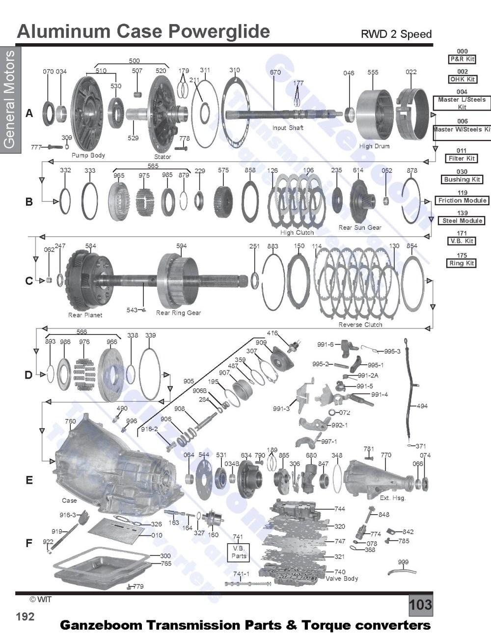 medium resolution of powerglide parts diagram wiring diagram technic powerglide transmission diagram powerglide transmission diagram