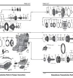 diagram of cvt [ 2568 x 1661 Pixel ]