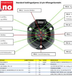 skoda octavia wiring diagram opinions about wiring diagram u2022 skoda kodiaq wiring diagram skoda octavia mk1 [ 1223 x 890 Pixel ]