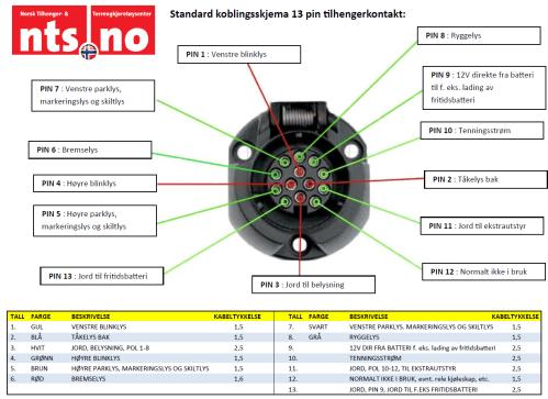 small resolution of skoda octavia wiring diagram opinions about wiring diagram u2022 skoda kodiaq wiring diagram skoda octavia mk1