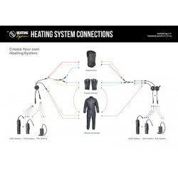 Heating Santi Heating Vest