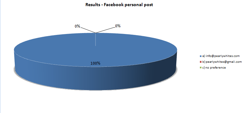 websideview business-emails-facebook personal page post