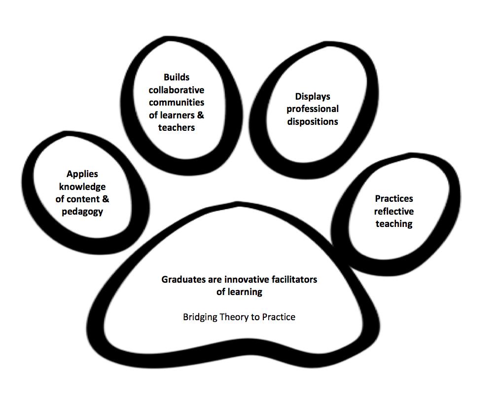 University of Pittsburgh at Bradford Teacher Education