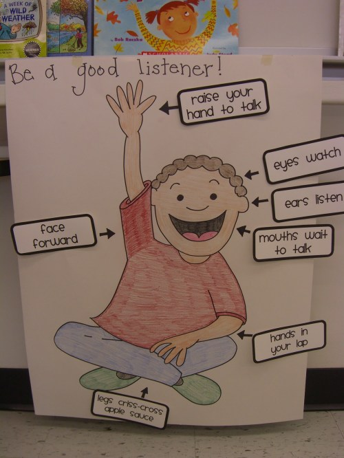 small resolution of good listener anchor chart