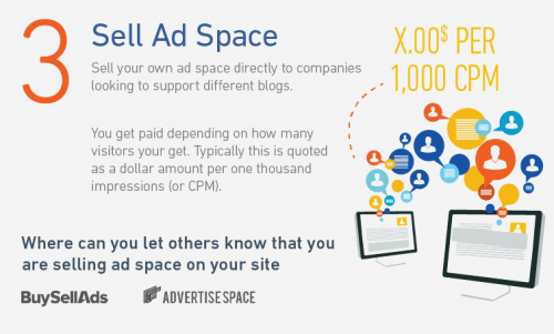 Selling ad space (method 3)  How to earn money with website? Selling advertising space