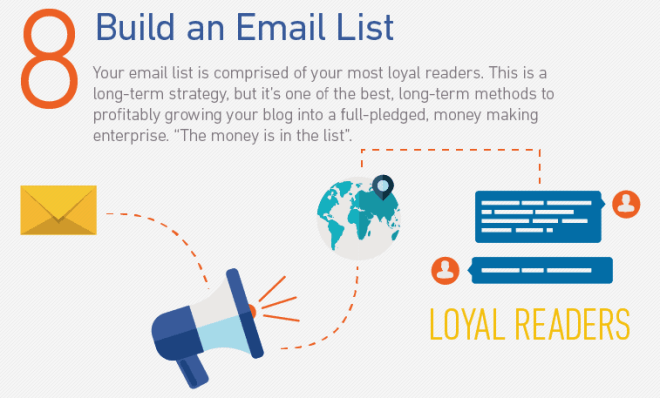 Build an email list (method 8)