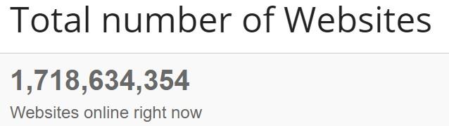 total number of websites online